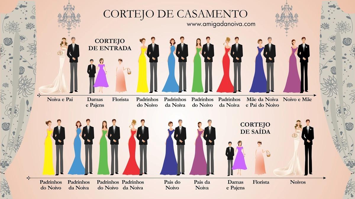 Imagem capa - Roteiro da cerimônia religiosa por Bruno Costa