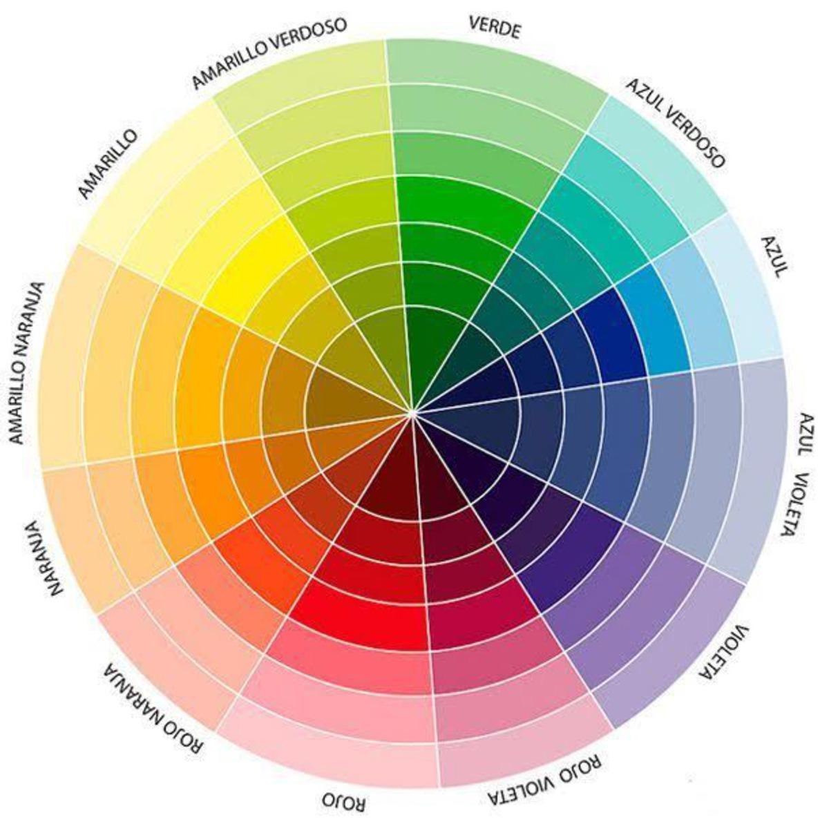 4b42101e7d Entenda de uma vez por todas como combinar as cores do seu ensaio | Círculo  Cromático