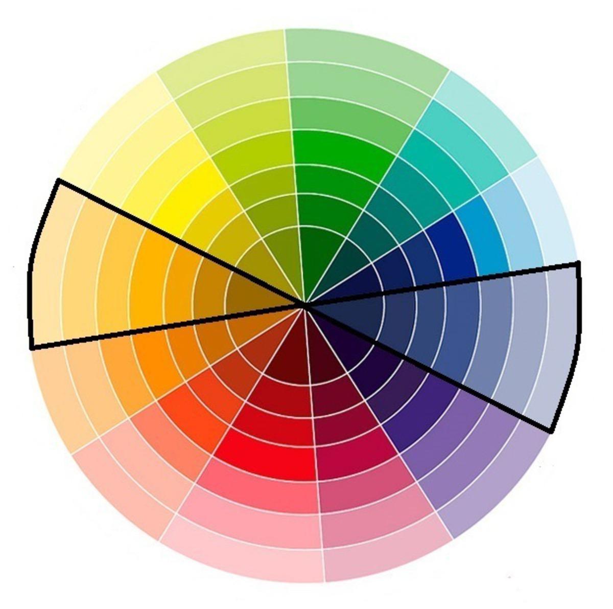 harmonia-de-cores-complementar-circulo-cromático